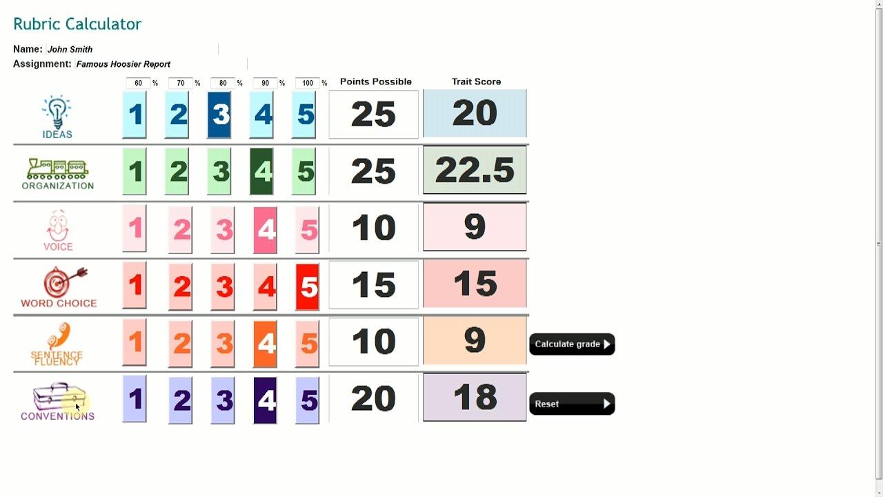 Convert Rubric Scores To Grades