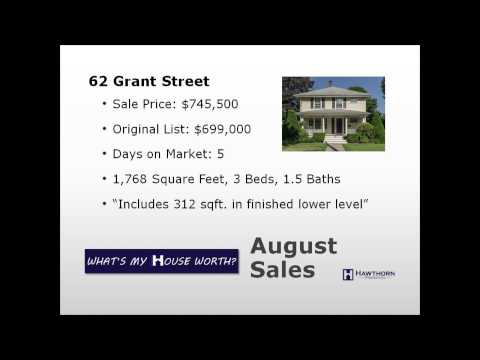 Whats My House Worth - August 2014 recap