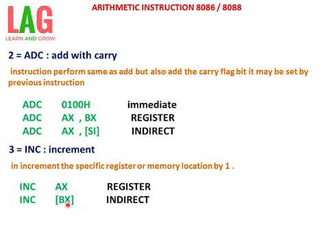 Arithmetic Instructions 8086 Or 8088 Learn And Grow