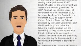 Malcolm Turnbull - Wiki Videos