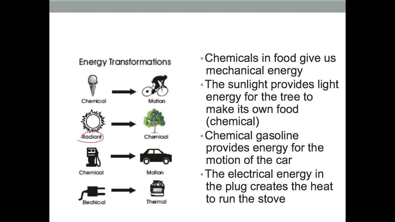 energy transformation Study flashcards on energy transformations at cramcom quickly memorize the terms, phrases and much more cramcom makes it easy to get the grade you want.
