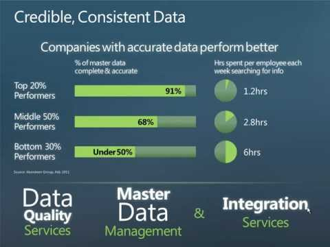 Credible, Consistent Data - One Single Semantic Model