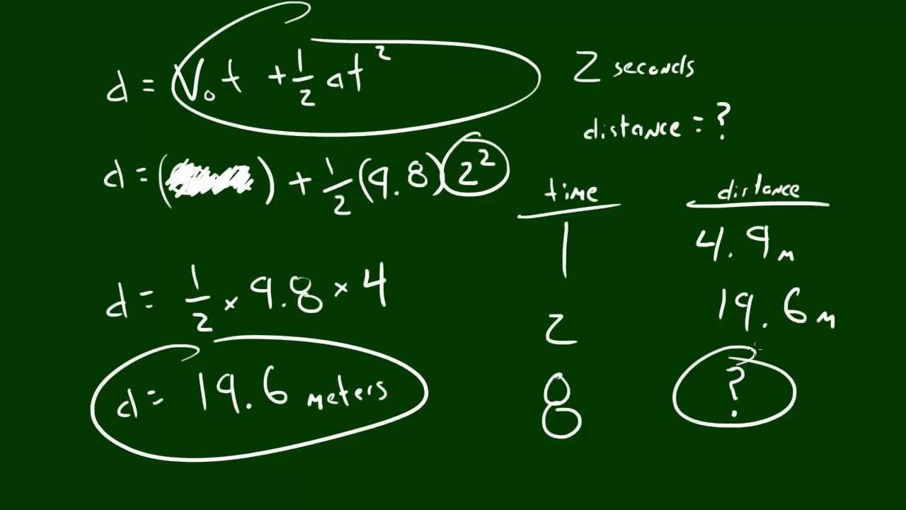 Physics Lecture 4 Calculating Distance Traveled Youtube