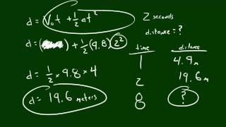 Physics Lecture   4   Calculating Distance Traveled