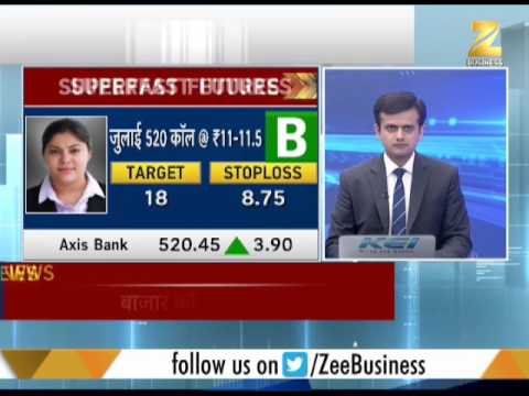 Superfast Futures : Know 5 big things about F&O @ July19, 2017
