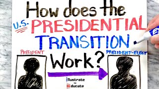 How does the U.S. Presidential Transition work?   How does the President-Elect take office?