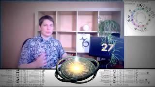 27 июля 2015 козерог гороскоп на сегодня