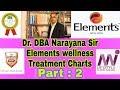 Dr. DBA Narayana Sir Elements Wellness Treatment Charts Part 2.