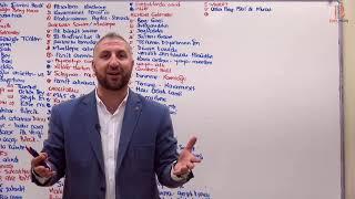 68)Yasin KORKUT - Osmanlı Devleti Kuruluş Dönemi - IV / I. Murat (ÖABT-Tarih)2021