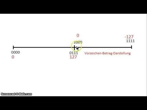 Darstellung von Zahlen im Computer: Zweierkomplement und Exzess-Code