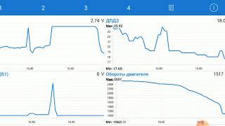 Rav IV. Напряжение кислородных датчиков на прогретом двигателе и в поездке