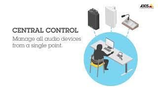 AXIS C8210 Network Audio Amplifier vidéo