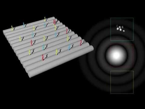 Super Resolution Discrete Molecular Imaging Animation