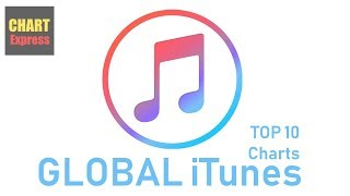 Global iTunes Charts   Top 10   12.04.2020   ChartExpress - itunes charts today country