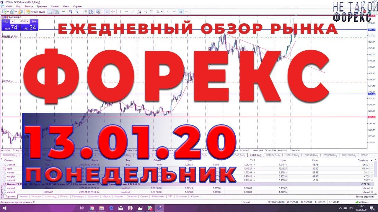 обзор рынка форекс за 03.05.16