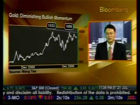 US Gold Futures - Bloomberg