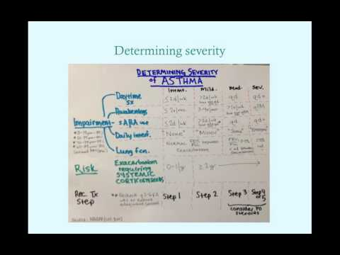Asthma - CRASH! Medical Review Series