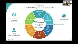 LucidAct Health - Remote Patient Monitoring Innovation Challenge