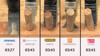 Dremel Max Performance blades undergo rigorous testing to assure th...