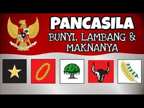 LAMBANG PANCASILA DAN MAKNANYA