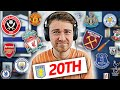 REACTING TO MY PREMIER LEAGUE PREDICTIONS 20/21