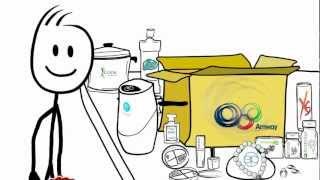 AMWAY - Cumplir con Zac AU Animación por Gestos - Producción de Vídeo de Sydney