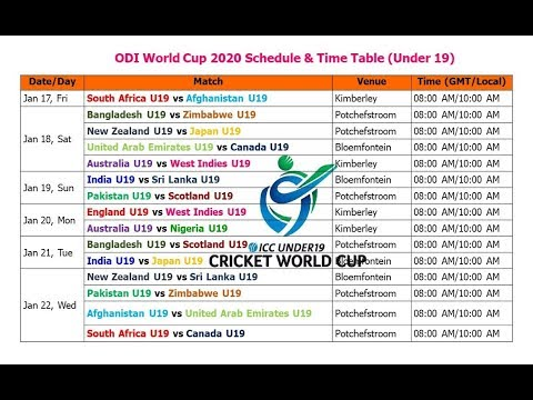ODI World Cup 2020 Schedule & Time Table (Under 19)