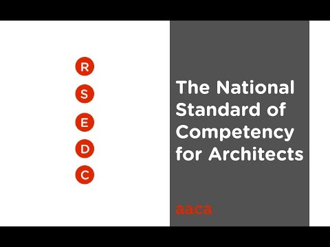 The Knowledge Domains of architectural education and practice