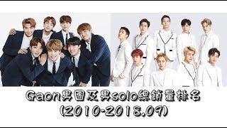 [KPOP]MALE GROUPS&SOLO GAON 'TOTAL SALES' RANKING(2010 - 2018.09) Gaon男團及男solo總銷量排名TOP50