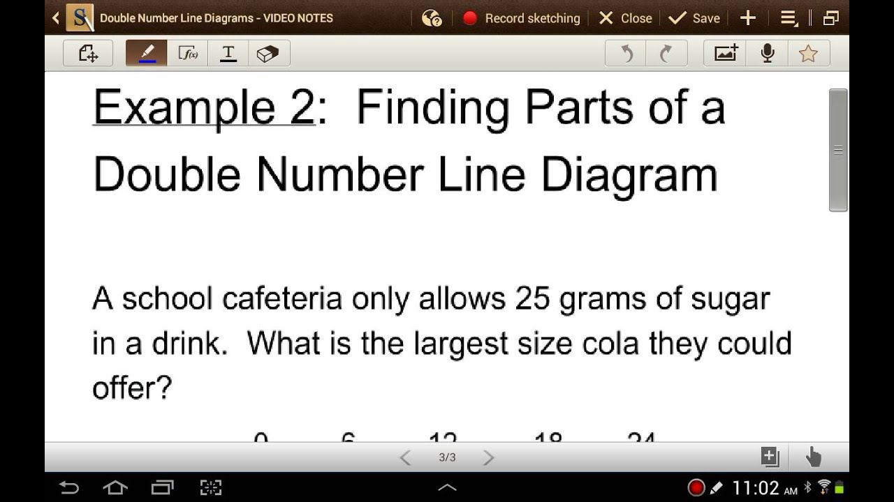 what is a number line diagram vehicle wiring diagrams for alarms double youtube
