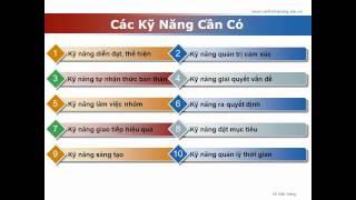 [VTTN] 10 Kỹ Năng Học Sinh Nên Có - CEO Lê Văn Sáng