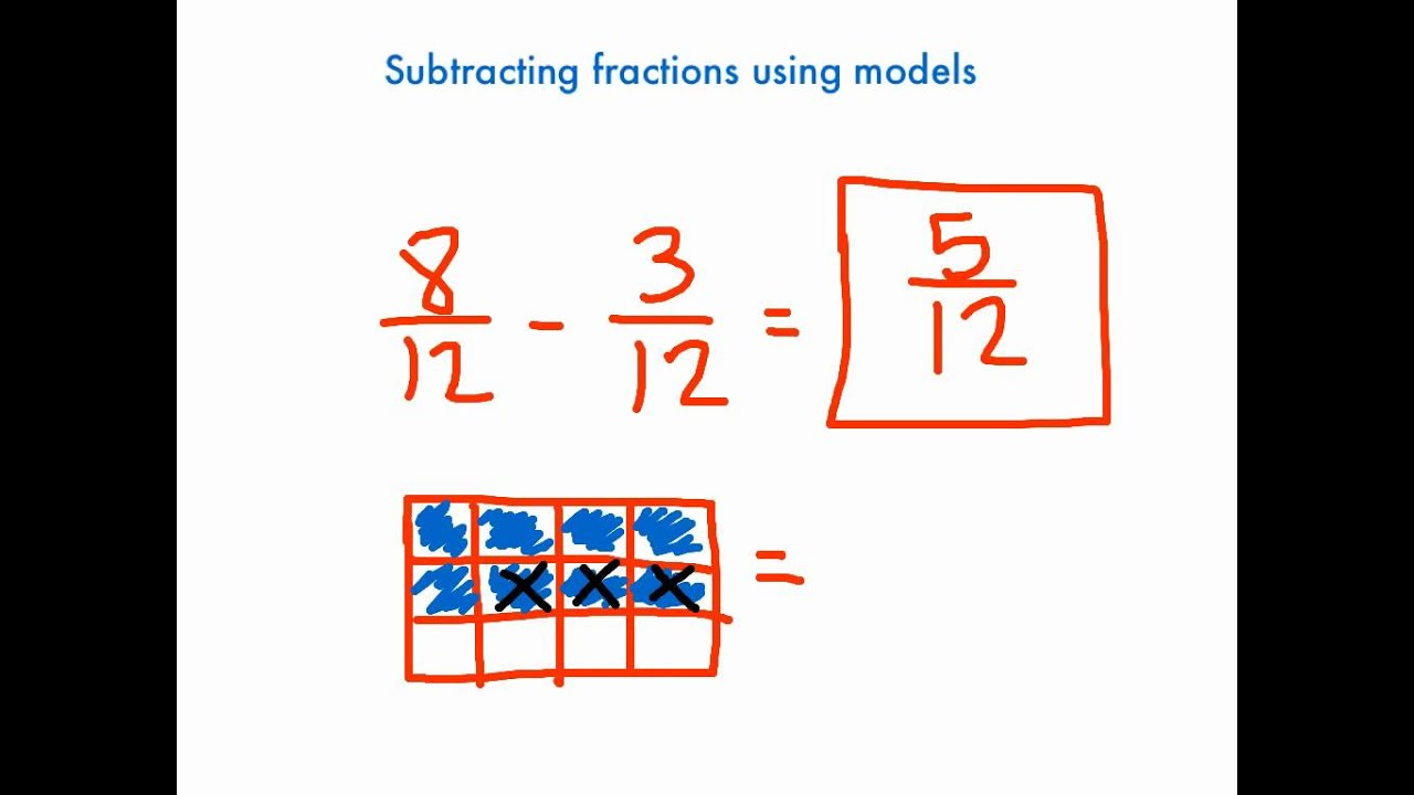 Subtracting Fractions Using Models