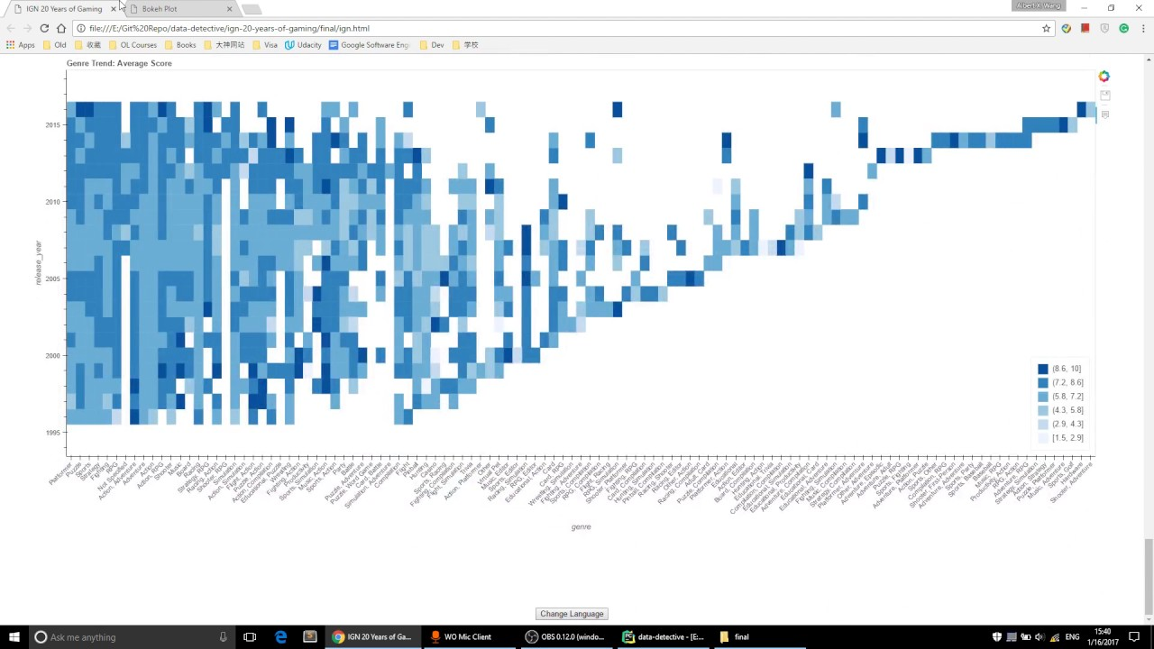 Bokeh数据可视化 Heat Map 热度图 YouTube - Bokeh us map