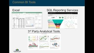 Microsoft's PowerBI 3-15-18