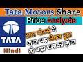 Anil Ambani Pfizer India  GFI CryptocurrencyTwitter Paytm Air IndiaHindi News Stock Market