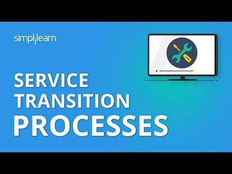 Service Transition Processes | Free ITIL V3 Foundation Training