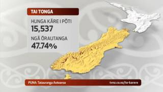 Voter apathy across all Māori seats