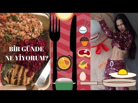 Gün Içinde Ne Yiyorum? - Nasıl Besleniyorum? - Sağlıklı Beslenme