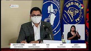 Costa Rica SUPERA los 20.000 casos de covid-19 y llegan a 100 las personas en UCI