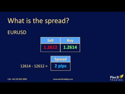 What is the spread | Forex Training Courses | Plan B Trading