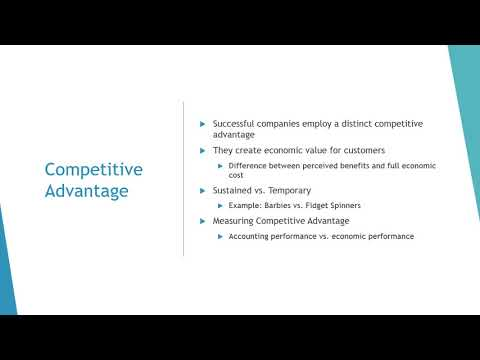 Best Practices in Strategic Management and Competitive Globalization