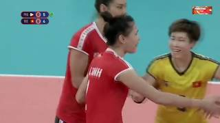 Bóng chuyền nữ Việt Nam vs Philippines | SEA Games 30 | Vietnam vs Philippines women's volleyball.