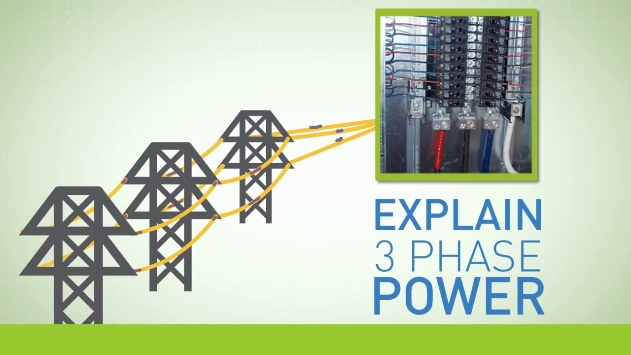 hight resolution of three phase power explained