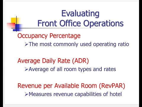 RHIM 2208 Functions of Management Part 3:  Front Office Ops (RevPar)