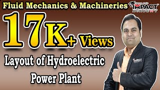 Layout of Hydroelectric Power Plant | Fluid Mechanics & Machineries |  Mechanical Engineering | - YouTube | Hydro Power Plant Layout Diagram |  | YouTube