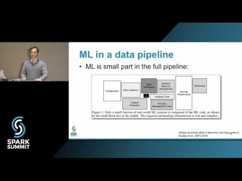 Tuning and Monitoring Deep Learning on Apache Spark: Spark Summit East talk by Tim Hunter