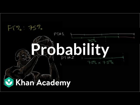 Free throwing probability | Probability and Statistics | Khan Academy