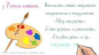 Серебряный век русской культуры (кратко)