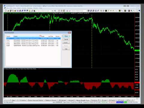 Trading Futures with TradeStation