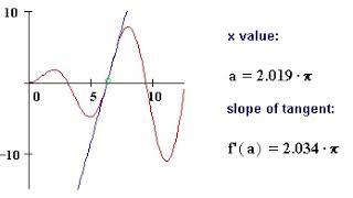 TangGraph